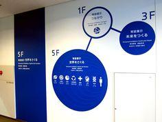 design by Masaaki Hiromura