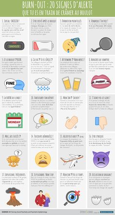 Burn-out, 20 warning signs, a Business Insider infographic, translated by EfferveScience Formation Management, Coaching Questions, Christian Life Coaching, Burn Out, Anti Stress, Learn French, Weight Loss Smoothies, Positive Attitude, Branding