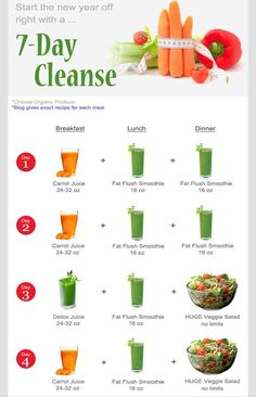 Diet Smoothie Recipes For Weight Loss.Healthy Food Recipes To Lose Weight Fast Detox Smoothie . Glowing Green Smoothie For Clear And Healthy Skin! Overnight Oats Lose 2 Kgs In 1 Week How To Make Oats . Healthy Smoothies, Healthy Drinks, Healthy Tips, Healthy Choices, Healthy Recipes, Detox Drinks, Locarb Recipes, Bariatric Recipes, Green Smoothies