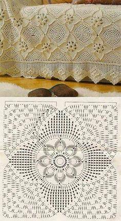 Discover thousands of images about Patrones para confeccionar grannys squares en crochet Crochet Bedspread Pattern, Crochet Square Patterns, Crochet Motifs, Crochet Pillow, Crochet Diagram, Crochet Squares, Crochet Chart, Thread Crochet, Crochet Blanket Patterns