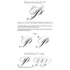 #calligraphy #copperplate #penandink #penmanship #handlettering #handwriting #flourishing #pointedpen #spencerian #fountainpen #iampeth