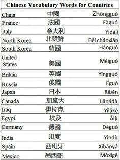 Basic Chinese | Learning Chinese | Pinterest | Basic chinese ...