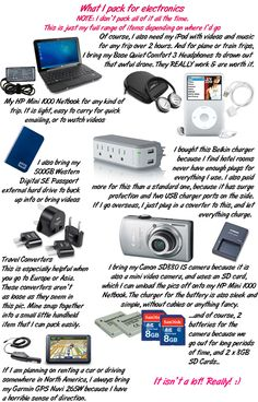 Packing Electronics and Other things for any Trip. This site is very interesting