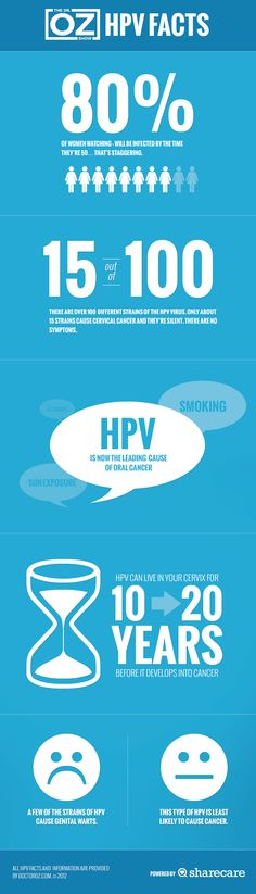 From @DrOz - here are some facts about HPV we all need to know!