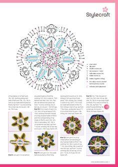 Crochet Mandala Pattern, Crochet Square Patterns, Crochet Blocks, Crochet Diagram, Crochet Squares, Crochet Chart, Crochet Granny, Crochet Blanket Patterns, Double Crochet