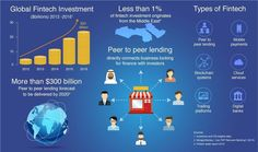 #Fintech Business #Beehive, is the First #PeertoPeer #LendingPlatform to Receive Regulation from the #Dubai #FinancialServices Authority