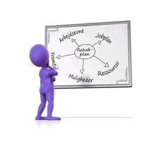 Kursus i Rehabiliteringsplanens forberedende del Har I brug for at få inddraget rehabiliteringsplanens forberedende del i det daglige arbejde? Så har vi kurset. Her får I gennemgået lovgivningen bag rehabiliteringsplanerne og får en forståelse for tankerne bag loven. Vi har fokus på, hvordan I rent praktisk udfylder og benytter rehabiliteringsplanens forberedende del i det daglige arbejde.