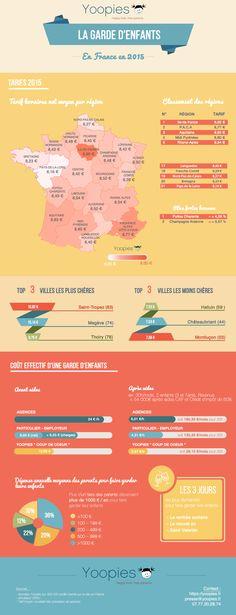 Precios niñeras en Francia 2015