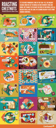 Holiday foods infographic