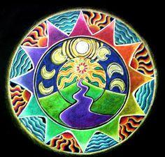 ART FULL MUSINGS: Mandala Workshops