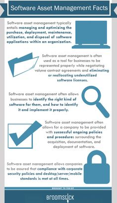 Software asset management allows companies to be assured that compliance with corporate security policies and desktop/server/mobile standards is met at all times.