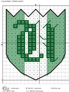 alfabeto araldico U
