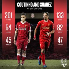 Fc Liverpool, Football, Goals, Baseball Cards, Sports, Soccer, Hs Sports, Futbol, American Football