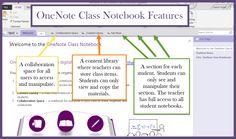 Edgaged: OneNote Class Notebook Creator