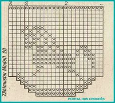 PORTAL DOS CROCHÊS: Maio 2013 - crochet curtain