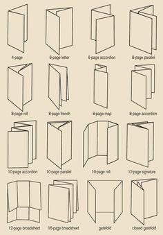 "Present & Correct pe Twitter: ""Standard Folds. (via capitol press) http://t.co/Cs6l29o9Qv"""