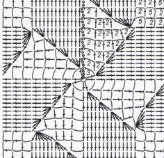9 asymmetrische patronen op de pleinen van sirloin rooster