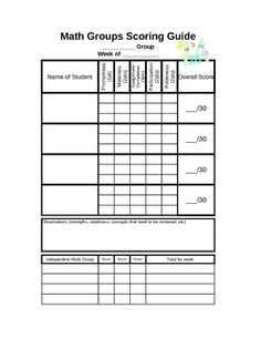 This scoring rubric or guide is for guided math groups in the workshop model. Scores are based on promptness, materials brought to group, assignmen. Math Classroom, Classroom Ideas, Classroom Labels, Fourth Grade Math, First Grade Math, Math School, School Days, Guided Math Groups, Teaching Math