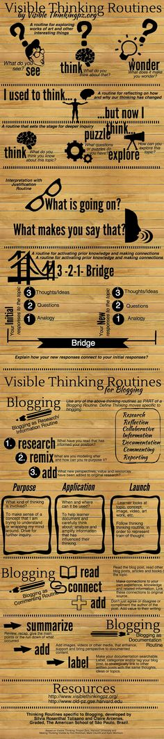 Visible-Thinking-Routines-for-Blogging | Flickr - Photo Sharing!