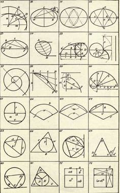 23 Awesome circle geometry formulas images