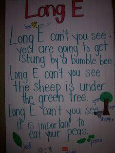 Kindergarten Rocks: long vowel e poems Word Study, Word Work, Teaching Reading, Teaching Ideas, Reading Games, Reading Activities, Teaching Tools, Reading Comprehension, Fun Learning