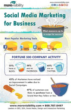 Social Media Marketing for Business – Infographic - http://www.marianajuliette.com