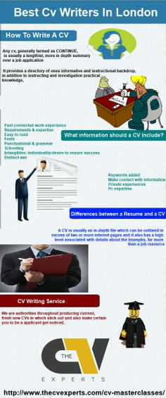 CV is most important thing in own career. It should write from a professional CV writer. Best CV writers in London who write your CV professionally. For more details visit here : http://www.thecvexperts.com/cv-masterclasses/
