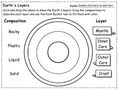 Layers Of The Earth Printables