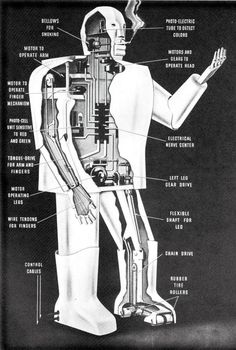 """Inside view of Westinghouse's """"Elektro"""" robot at the 1939 World's Fair"""