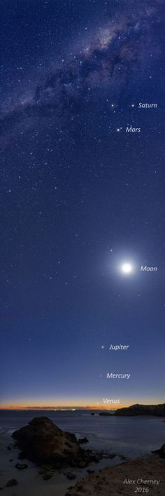 Five Planets and the Moon over Australia the planets all appear...