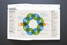 UPS – 2012 ← Emotive Brand #sustainability #UPS #CSR #Corporate #report #infographic