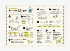 Text Layout, Brochure Layout, Brochure Design, Flyer Design, Corporate Brochure, Corporate Design, Brochure Template, Magazine Layout Design, Book Design Layout