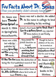 Fun Facts about Dr. Seuss You Probably Didn't know – Free Printable! Fun Facts about Dr. Seuss You Probably Didn't know – Free Printable! Seuss Fun Facts about Dr. Seuss that you probably didn't. Dr. Seuss, Dr Seuss Week, Dr Seuss Lorax, Facts About Dr Seuss, Dr Seuss Birthday Party, Dr Seuss Party Ideas, Happy Birthday, Birthday Wishes, Dr Seuss Crafts
