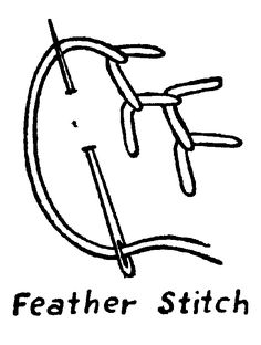 feather stitch - Hold hread on left & toward you. Take a short  diagonal stitch slanted to left, passing needle over thread. Draw to form loop as for blanket or lazy daisy stitch. Hold thread at right & take a short diagonal stitch a little below previous one, slanting it to the right. Hold thread at left & take a diagonal stitch slated to the left.