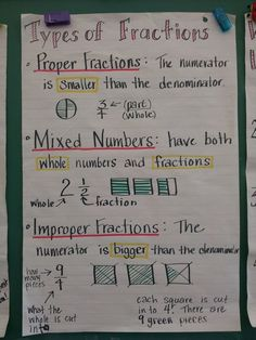 Types of fractions anchor charts Math Charts, Math Anchor Charts, Teaching Fractions, Math Fractions, Multiplication, Dividing Fractions, Equivalent Fractions, Teaching Math, Math Strategies