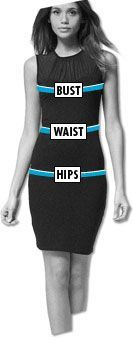 Women's dresses size guide - how to choose the right size dress : US sizing