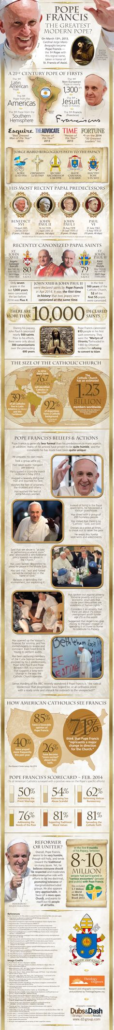 After 1 year this is a bit premature and to be hones I think Pope Francis would be highly upset by this questionmark? and this entire infographic. But still its pretty beautifully compiled even though it has obviously NOT been compiled by a Catholic sourc Religion Catolica, Catholic Religion, Catholic Saints, Roman Catholic, Catholic School, Papa Francisco Frases, Year Of Mercy, My Church, Modern Church