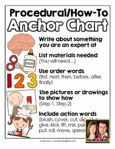 Procedural/How-To Writing Pack with writing ideas, anchor chart, graphic organizers, thematic writing paper & more!