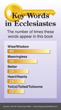 Keywords in Ecclesiastes, from the Illustrated Online Bible Study: www.BibleVersesAbout.org/Bible/