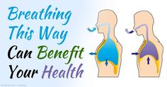 The Buteyko Breathing Method is a powerful counterintuitive approach for reversing many health problems connected to improper breathing. http://articles.mercola.com/sites/articles/archive/2015/09/19/buteyko-breathing-oxygen-advantage.aspx