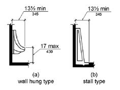 Figure (a) is an elevation drawing of a wall hung type having the urinal rim 17 inches (430 mm) maximum above the floor with a minimum depth...