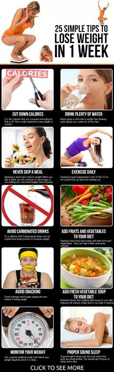 Here are 25 simple pointers on a weekly diet plan to lose weight: ...