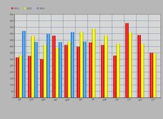 ✔ Monthly Results for June 2014 are updated! www.25-PIPs-Per-Day.com  Profit: + 438 PIPs