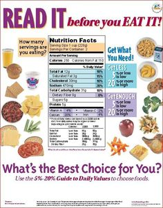 #Nutritional facts, Remember Everyone's #diet is different! #EatWell, for yourself!