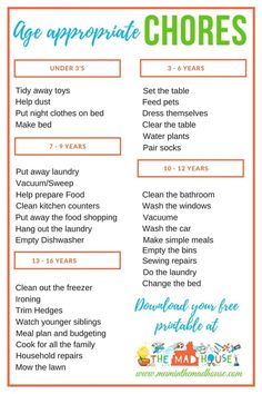 Age appropriate chores for Children: Having chores for kids to do sets them up for success in many areas of life Also a fab free age appropriate chores printable.