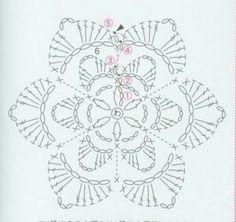 Picasa Web Albums. Crochet flower pattern diagram