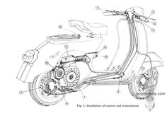 #vespa controls and transmissions #italiandesign