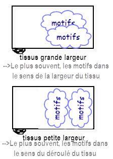 Aux Belles Epoques Faire Ses Rideaux Atelier De Couturerideauxfaire Soi Meme