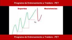 Curso GRATIS de Trading   Nivel Básico Ejercicios
