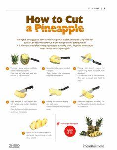 Fresh People pasti sering beranggapan bahwa memotong Nanas adalah pekerjaan yang ribet dan susah.  Untuk membuat aktivitas memotong Nanas menjadi menyenangkan, ayo Fresh People cek tips simplenya berikut ini.
